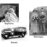 Baptisms, Marriages and Burials